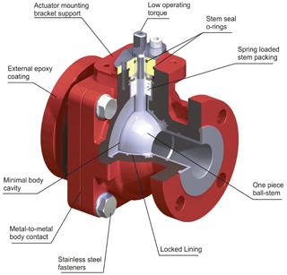 ball valve diagram 3 way ball valve diagram